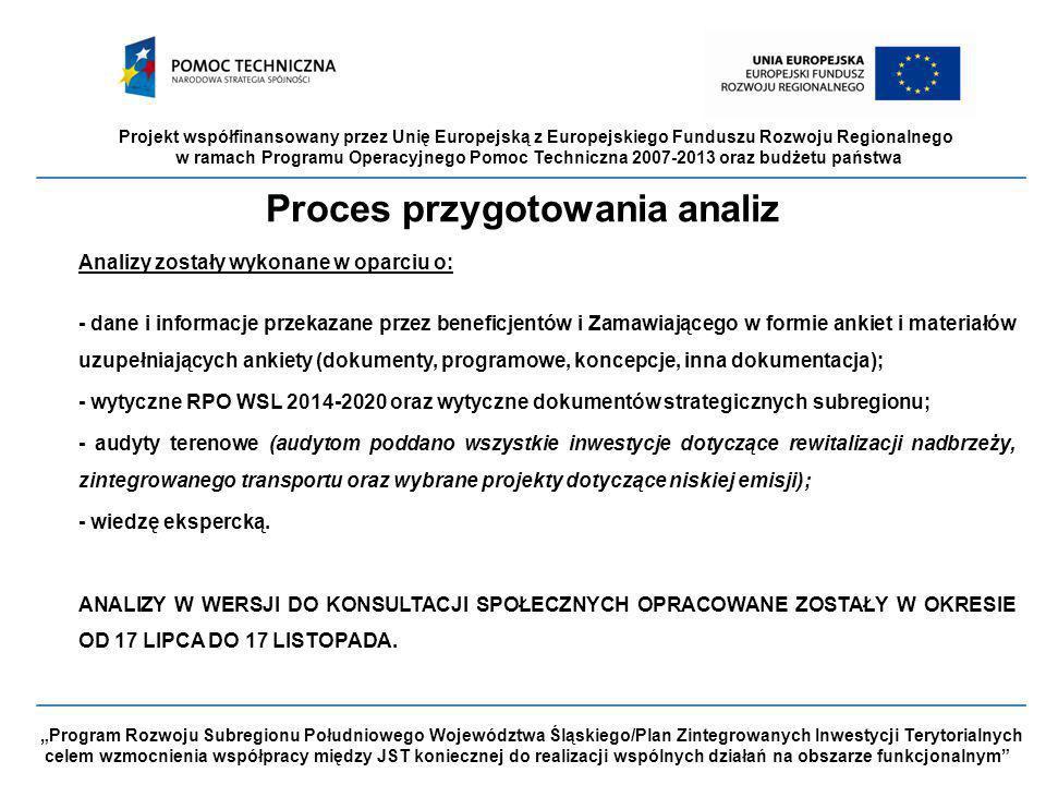 """Projekt współfinansowany przez Unię Europejską z Europejskiego Funduszu Rozwoju Regionalnego w ramach Programu Operacyjnego Pomoc Techniczna 2007-2013 oraz budżetu państwa """"Program Rozwoju Subregionu Południowego Województwa Śląskiego/Plan Zintegrowanych Inwestycji Terytorialnych celem wzmocnienia współpracy między JST koniecznej do realizacji wspólnych działań na obszarze funkcjonalnym Proces przygotowania analiz Analizy zostały wykonane w oparciu o: - dane i informacje przekazane przez beneficjentów i Zamawiającego w formie ankiet i materiałów uzupełniających ankiety (dokumenty, programowe, koncepcje, inna dokumentacja); - wytyczne RPO WSL 2014-2020 oraz wytyczne dokumentów strategicznych subregionu; - audyty terenowe (audytom poddano wszystkie inwestycje dotyczące rewitalizacji nadbrzeży, zintegrowanego transportu oraz wybrane projekty dotyczące niskiej emisji); - wiedzę ekspercką."""