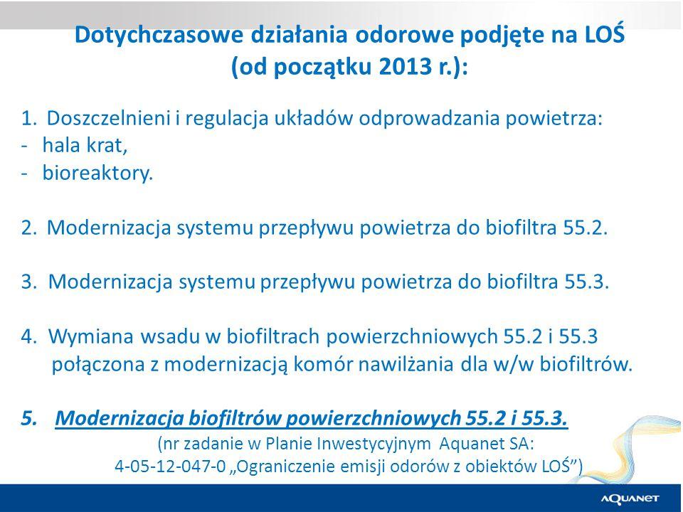 Dotychczasowe działania odorowe podjęte na LOŚ (od początku 2013 r.): 1.Doszczelnieni i regulacja układów odprowadzania powietrza: -hala krat, -bioreaktory.