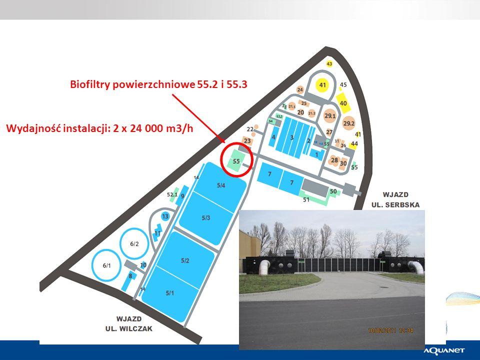 Biofiltry powierzchniowe 55.2 i 55.3 Wydajność instalacji: 2 x 24 000 m3/h