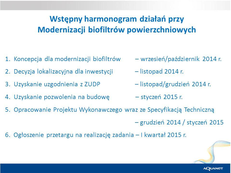 Wstępny harmonogram działań przy Modernizacji biofiltrów powierzchniowych 1.Koncepcja dla modernizacji biofiltrów – wrzesień/październik 2014 r.