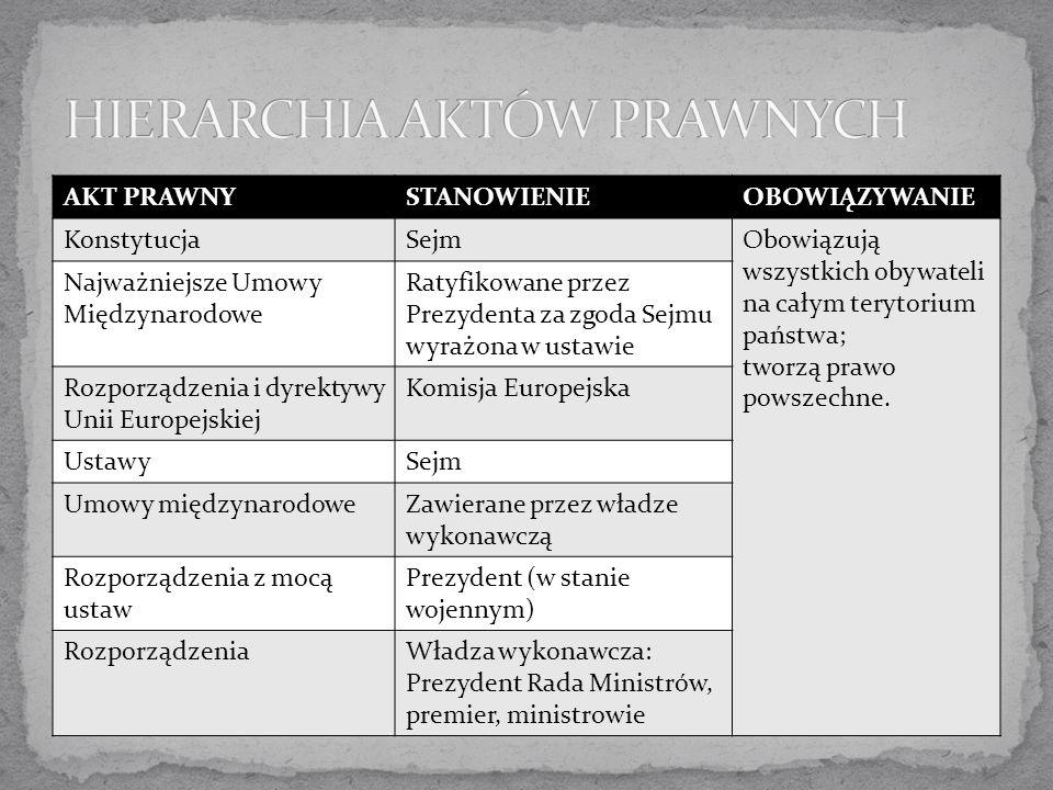 Uregulowanie kompetencji władz, Sejmu, Prezydenta, rządu, samorządu w warunkach demokratyzacji, do czasu opracowania nowej konstytucji; nie zmieniała ustroju sądów i nie regulowała kwestii praw i wolności obywatelskich.