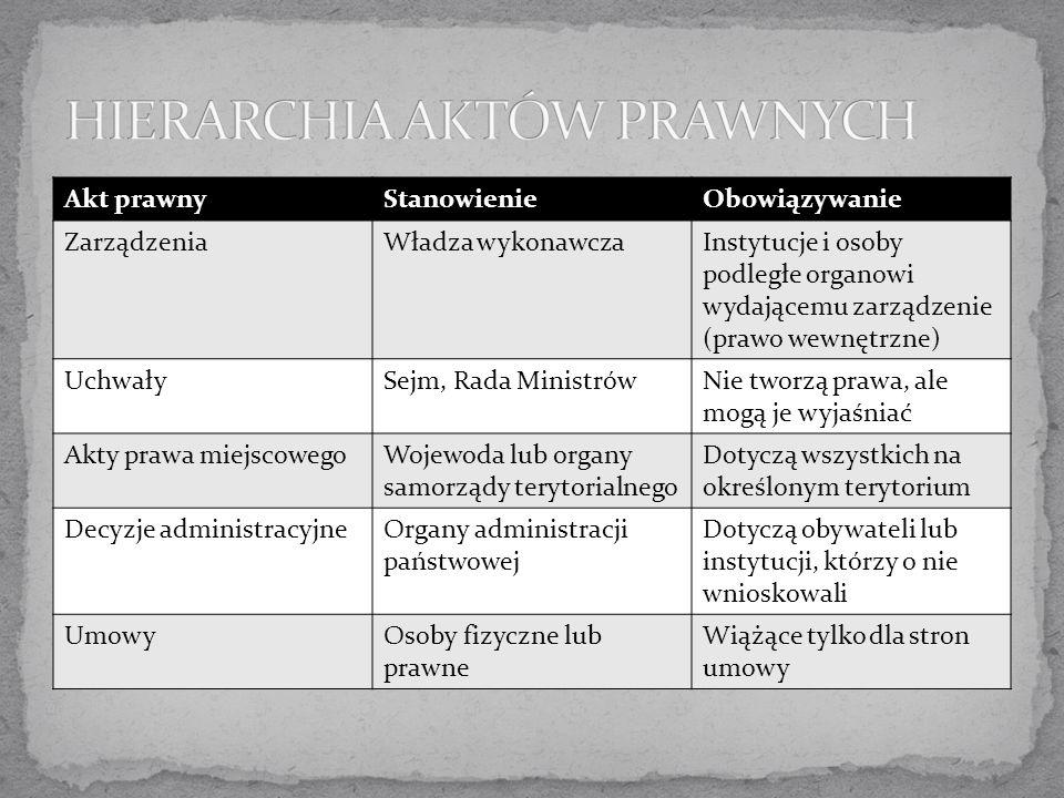 System parlamentarno- gabinetowy (słabsza pozycja Prezydenta), zasada społecznej gospodarki rynkowej.