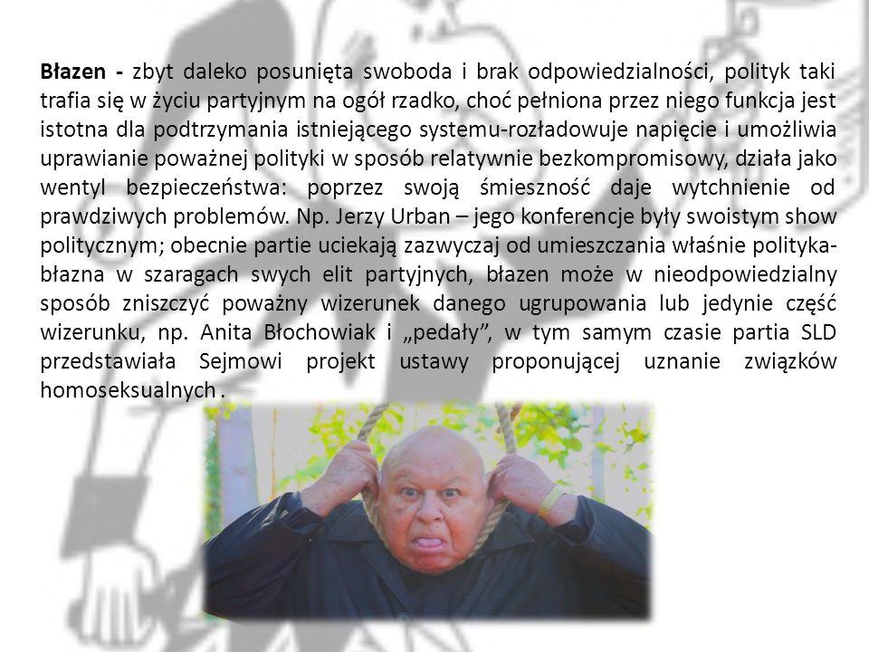 Błazen - zbyt daleko posunięta swoboda i brak odpowiedzialności, polityk taki trafia się w życiu partyjnym na ogół rzadko, choć pełniona przez niego f