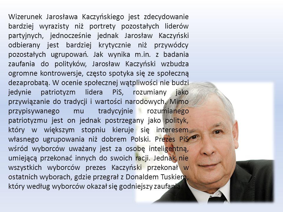 Wizerunek Jarosława Kaczyńskiego jest zdecydowanie bardziej wyrazisty niż portrety pozostałych liderów partyjnych, jednocześnie jednak Jarosław Kaczyń