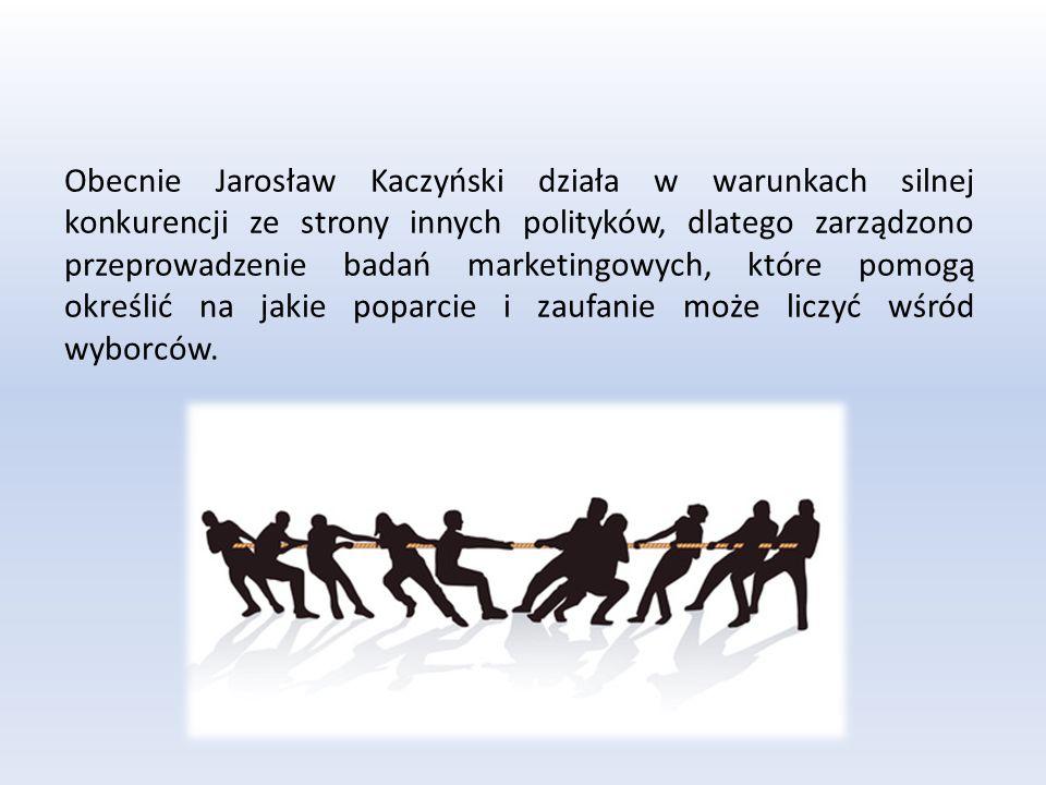 Obecnie Jarosław Kaczyński działa w warunkach silnej konkurencji ze strony innych polityków, dlatego zarządzono przeprowadzenie badań marketingowych,