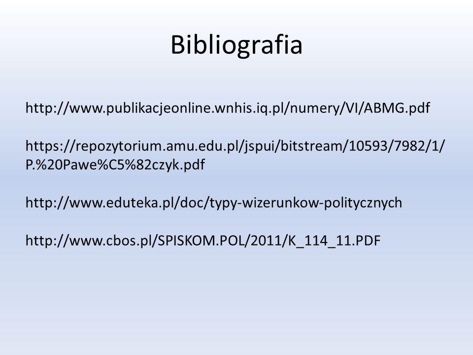 Bibliografia http://www.publikacjeonline.wnhis.iq.pl/numery/VI/ABMG.pdf https://repozytorium.amu.edu.pl/jspui/bitstream/10593/7982/1/ P.%20Pawe%C5%82c