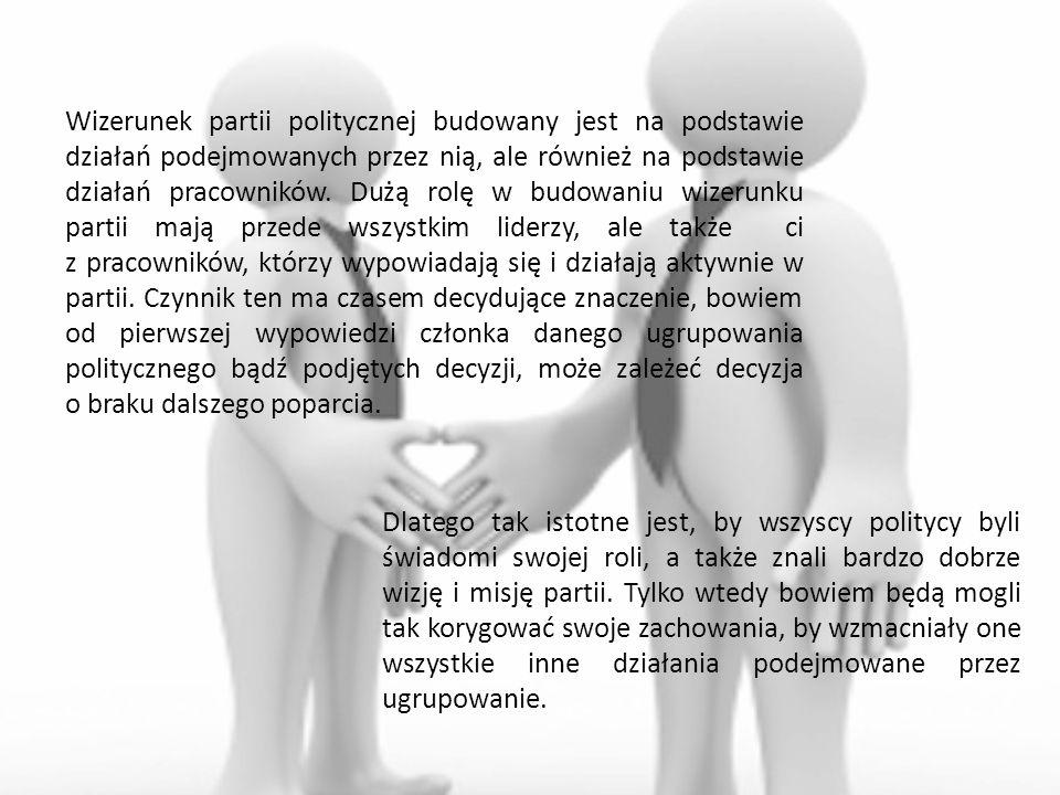 Wizerunek partii politycznej budowany jest na podstawie działań podejmowanych przez nią, ale również na podstawie działań pracowników. Dużą rolę w bud
