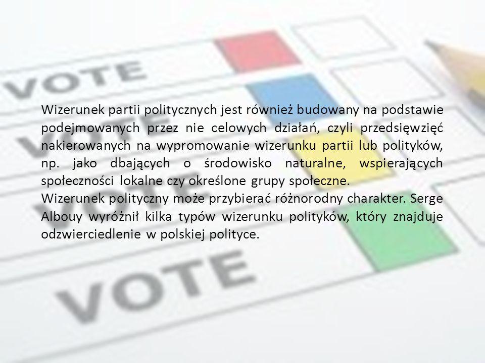 Wizerunek partii politycznych jest również budowany na podstawie podejmowanych przez nie celowych działań, czyli przedsięwzięć nakierowanych na wyprom