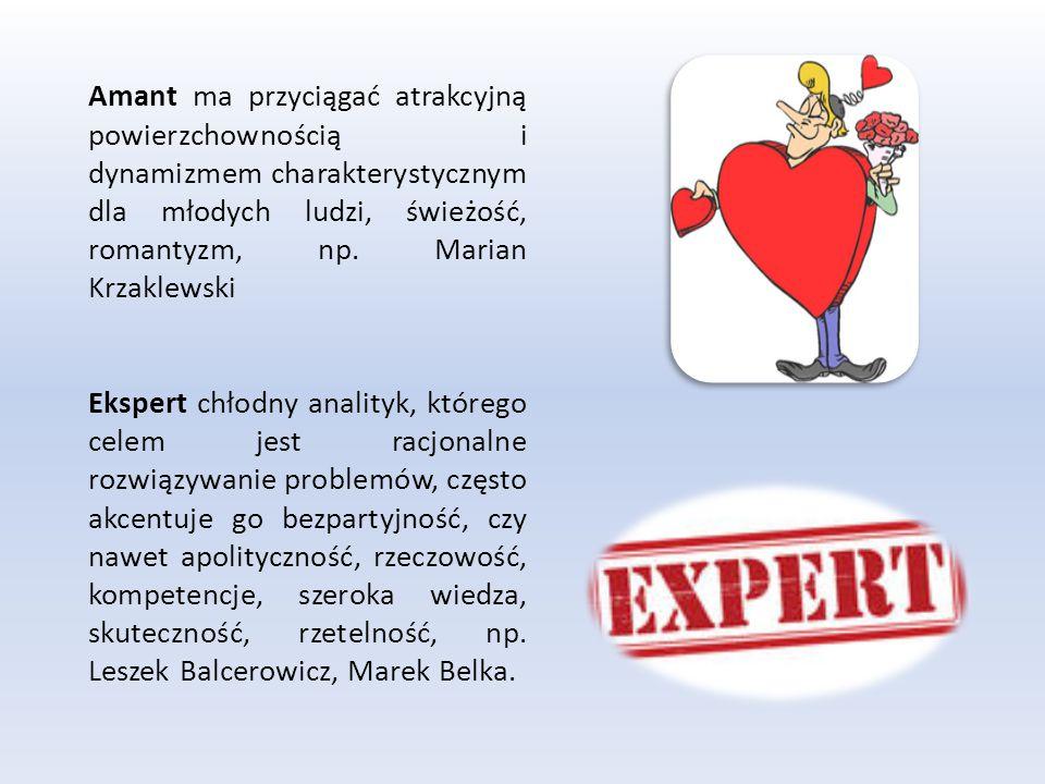 Amant ma przyciągać atrakcyjną powierzchownością i dynamizmem charakterystycznym dla młodych ludzi, świeżość, romantyzm, np. Marian Krzaklewski Eksper