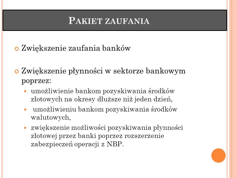 P AKIET ZAUFANIA Zwiększenie zaufania banków Zwiększenie płynności w sektorze bankowym poprzez: umożliwienie bankom pozyskiwania środków złotowych na okresy dłuższe niż jeden dzień, umożliwieniu bankom pozyskiwania środków walutowych, zwiększenie możliwości pozyskiwania płynności złotowej przez banki poprzez rozszerzenie zabezpieczeń operacji z NBP.