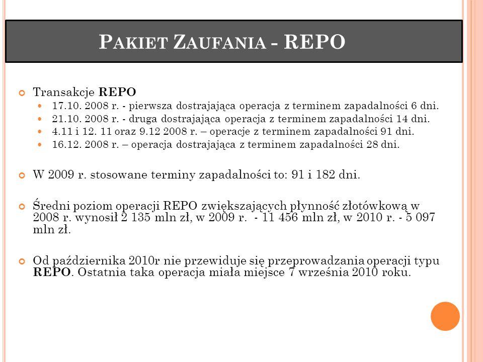 P AKIET Z AUFANIA - REPO Transakcje REPO 17.10. 2008 r. - pierwsza dostrajająca operacja z terminem zapadalności 6 dni. 21.10. 2008 r. - druga dostraj