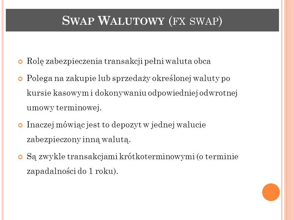 S WAP W ALUTOWY ( FX SWAP ) Rolę zabezpieczenia transakcji pełni waluta obca Polega na zakupie lub sprzedaży określonej waluty po kursie kasowym i dokonywaniu odpowiedniej odwrotnej umowy terminowej.