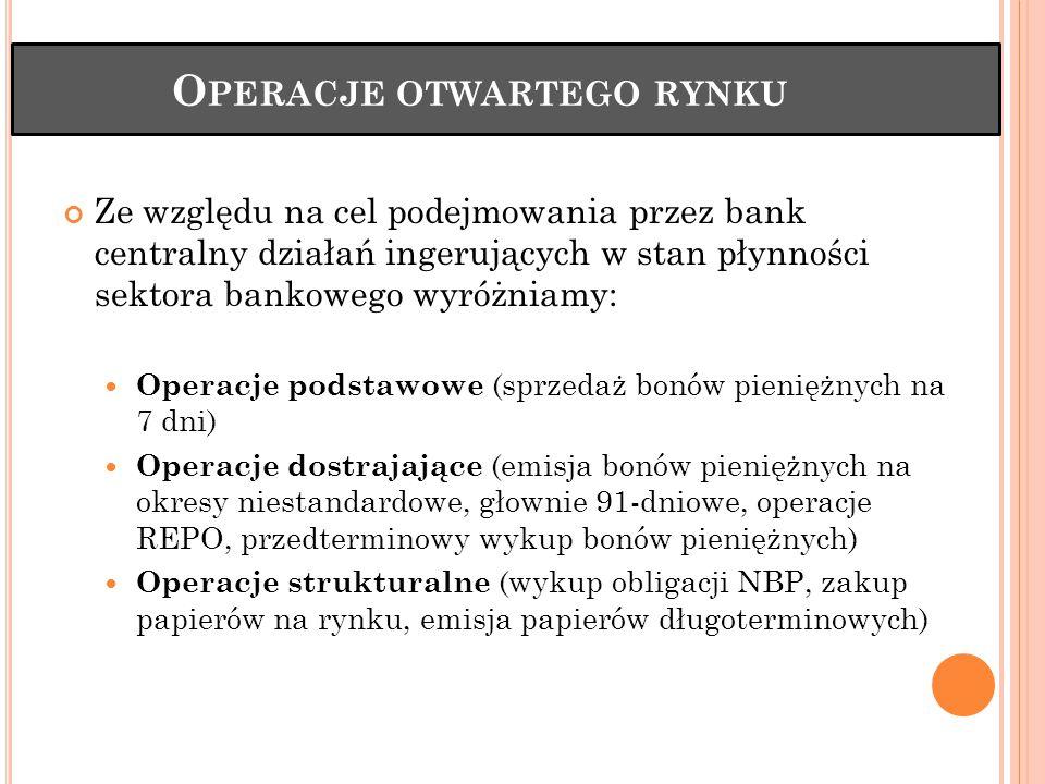 O PERACJE OTWARTEGO RYNKU Ze względu na cel podejmowania przez bank centralny działań ingerujących w stan płynności sektora bankowego wyróżniamy: Oper