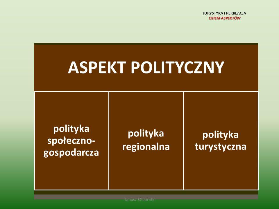 OSIEM ASPEKTÓW TURYSTYKA I REKREACJA OSIEM ASPEKTÓW ASPEKT POLITYCZNY polityka społeczno- gospodarcza polityka regionalna polityka turystyczna Janusz