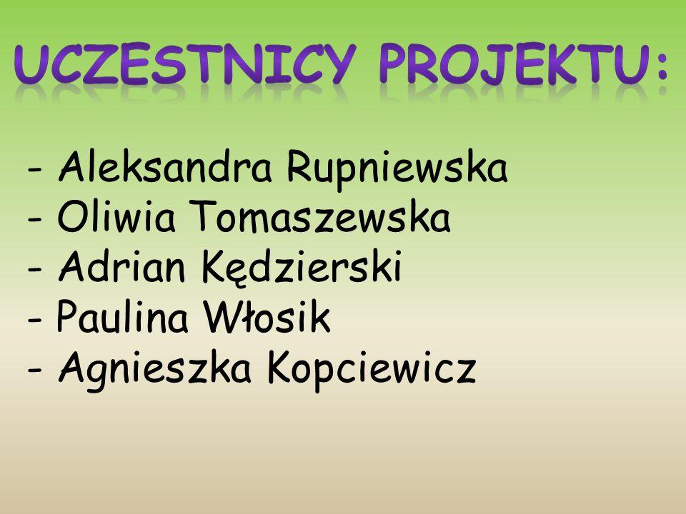 - Aleksandra Rupniewska - Oliwia Tomaszewska - Adrian Kędzierski - Paulina Włosik - Agnieszka Kopciewicz