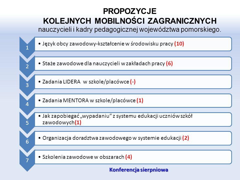 PROPOZYCJE KOLEJNYCH MOBILNOŚCI ZAGRANICZNYCH nauczycieli i kadry pedagogicznej województwa pomorskiego. 1 Język obcy zawodowy-kształcenie w środowisk