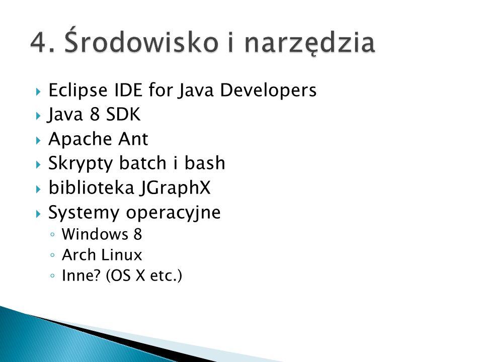  Eclipse IDE for Java Developers  Java 8 SDK  Apache Ant  Skrypty batch i bash  biblioteka JGraphX  Systemy operacyjne ◦ Windows 8 ◦ Arch Linux