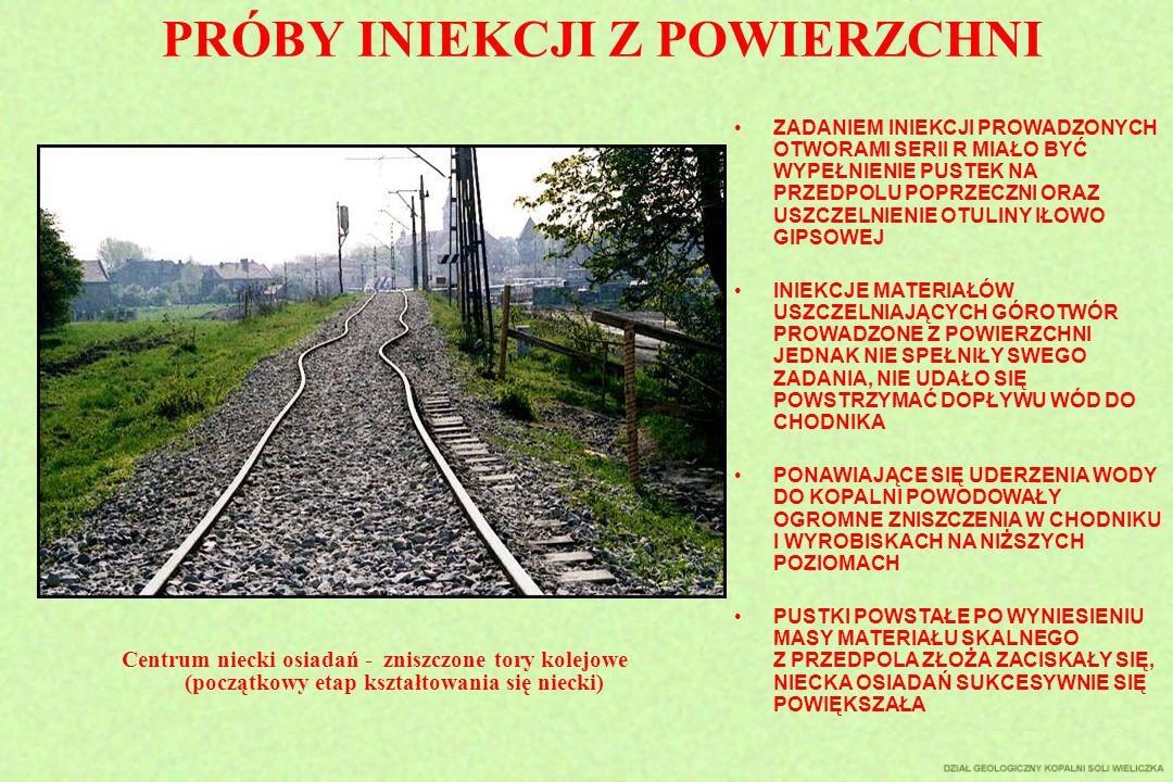 PRÓBY INIEKCJI Z POWIERZCHNI Centrum niecki osiadań - zniszczone tory kolejowe (początkowy etap kształtowania się niecki) ZADANIEM INIEKCJI PROWADZONY