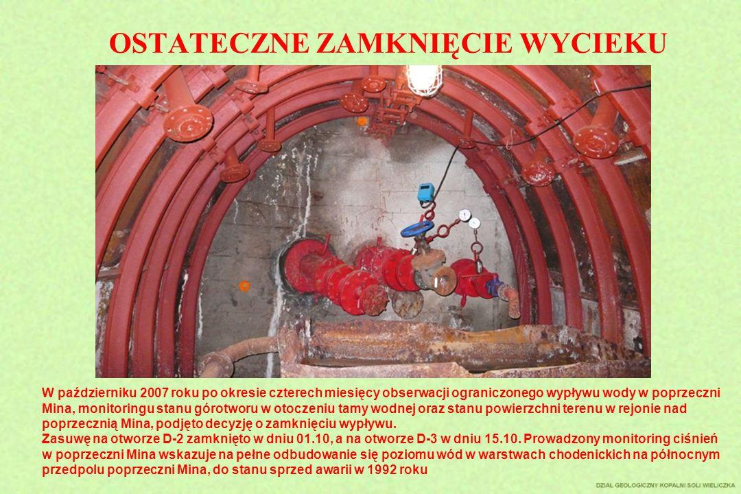 OSTATECZNE ZAMKNIĘCIE WYCIEKU W październiku 2007 roku po okresie czterech miesięcy obserwacji ograniczonego wypływu wody w poprzeczni Mina, monitorin
