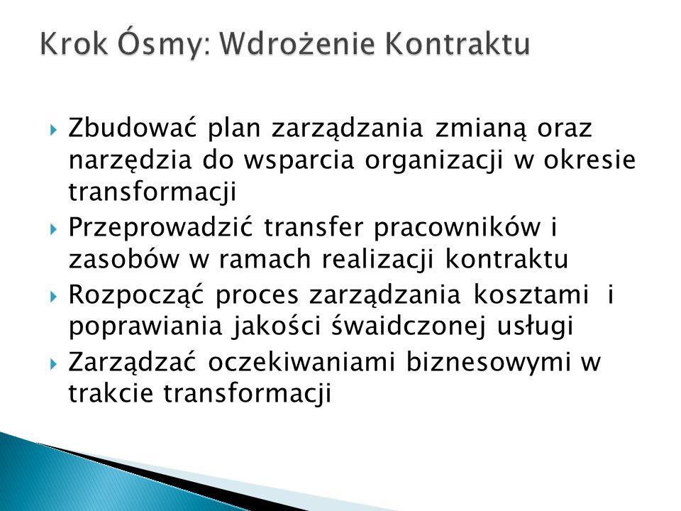  Zbudować plan zarządzania zmianą oraz narzędzia do wsparcia organizacji w okresie transformacji  Przeprowadzić transfer pracowników i zasobów w ramach realizacji kontraktu  Rozpocząć proces zarządzania kosztami i poprawiania jakości śwaidczonej usługi  Zarządzać oczekiwaniami biznesowymi w trakcie transformacji