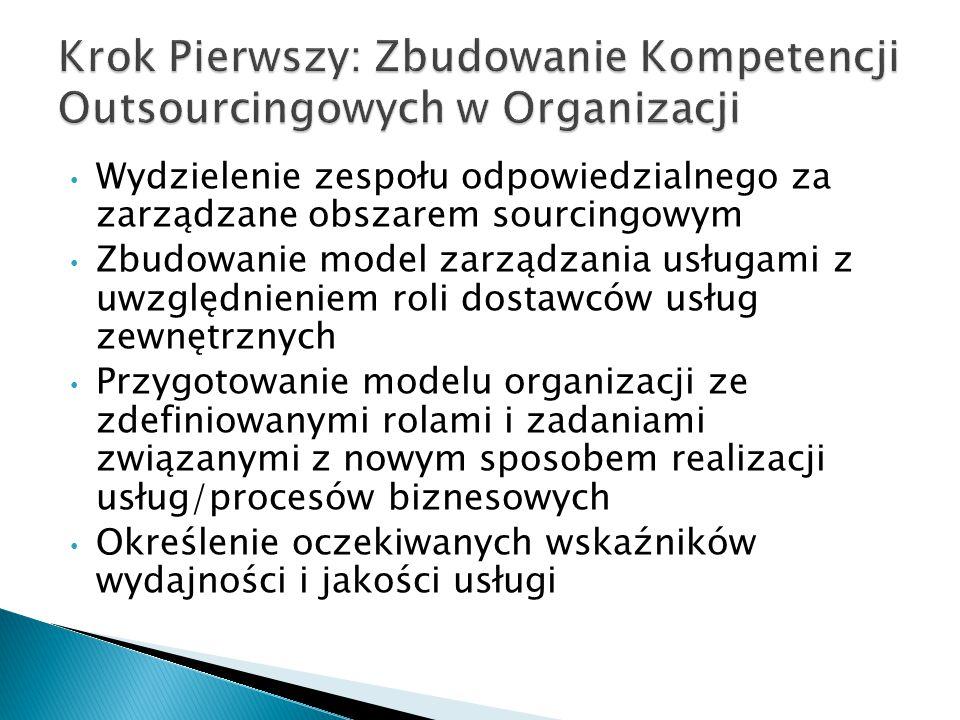 Wydzielenie zespołu odpowiedzialnego za zarządzane obszarem sourcingowym Zbudowanie model zarządzania usługami z uwzględnieniem roli dostawców usług zewnętrznych Przygotowanie modelu organizacji ze zdefiniowanymi rolami i zadaniami związanymi z nowym sposobem realizacji usług/procesów biznesowych Określenie oczekiwanych wskaźników wydajności i jakości usługi
