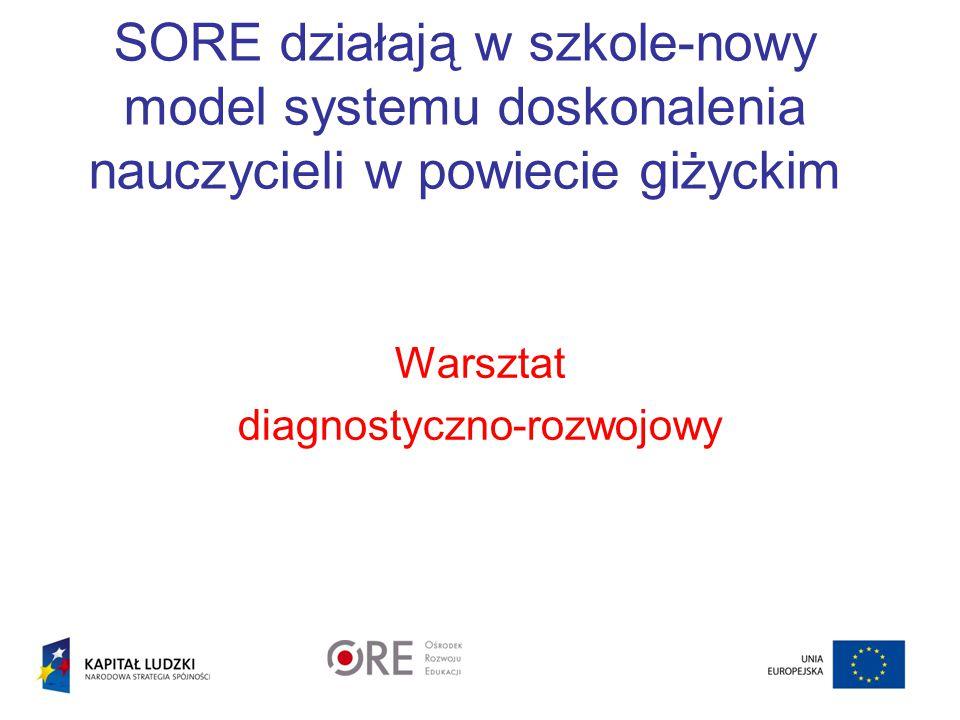 SORE działają w szkole-nowy model systemu doskonalenia nauczycieli w powiecie giżyckim Warsztat diagnostyczno-rozwojowy