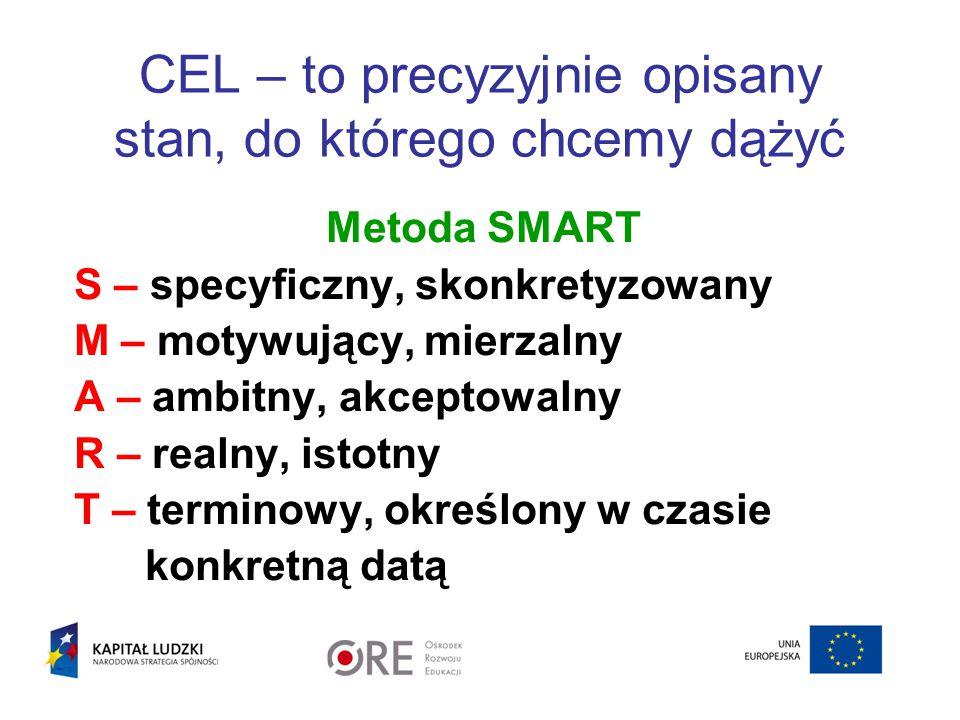 CEL – to precyzyjnie opisany stan, do którego chcemy dążyć Metoda SMART S – specyficzny, skonkretyzowany M – motywujący, mierzalny A – ambitny, akcept