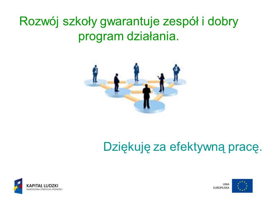 Rozwój szkoły gwarantuje zespół i dobry program działania. Dziękuję za efektywną pracę.