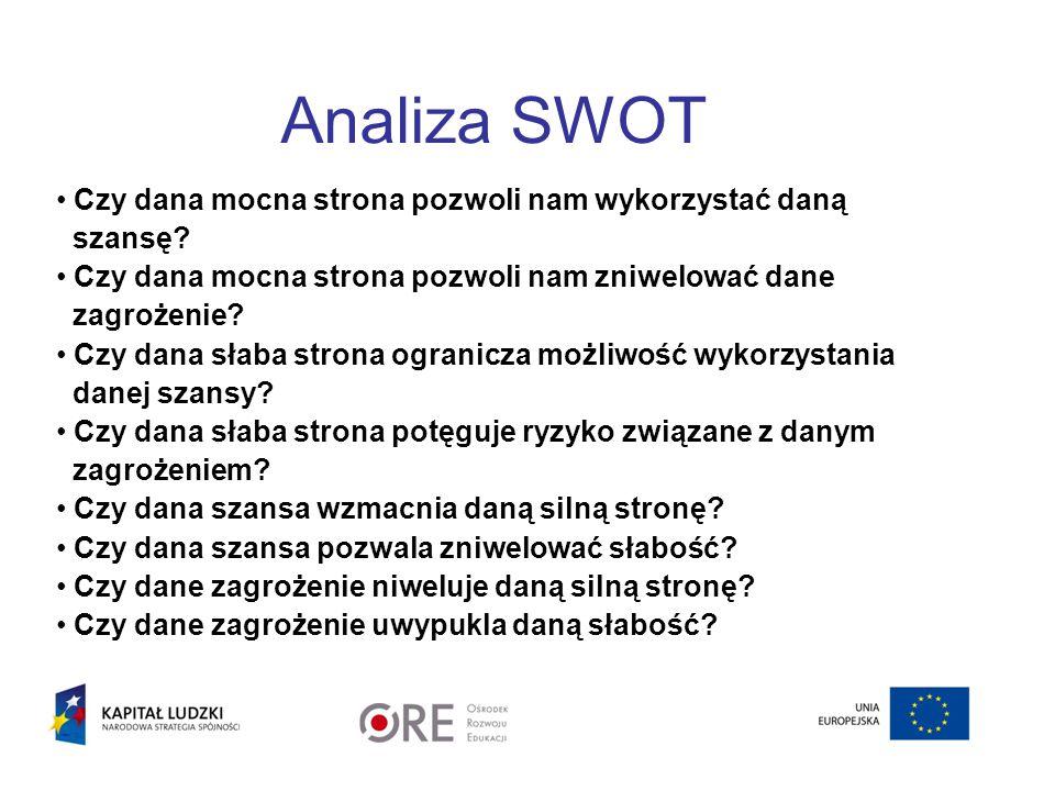 Analiza SWOT Czy dana mocna strona pozwoli nam wykorzystać daną szansę? Czy dana mocna strona pozwoli nam zniwelować dane zagrożenie? Czy dana słaba s