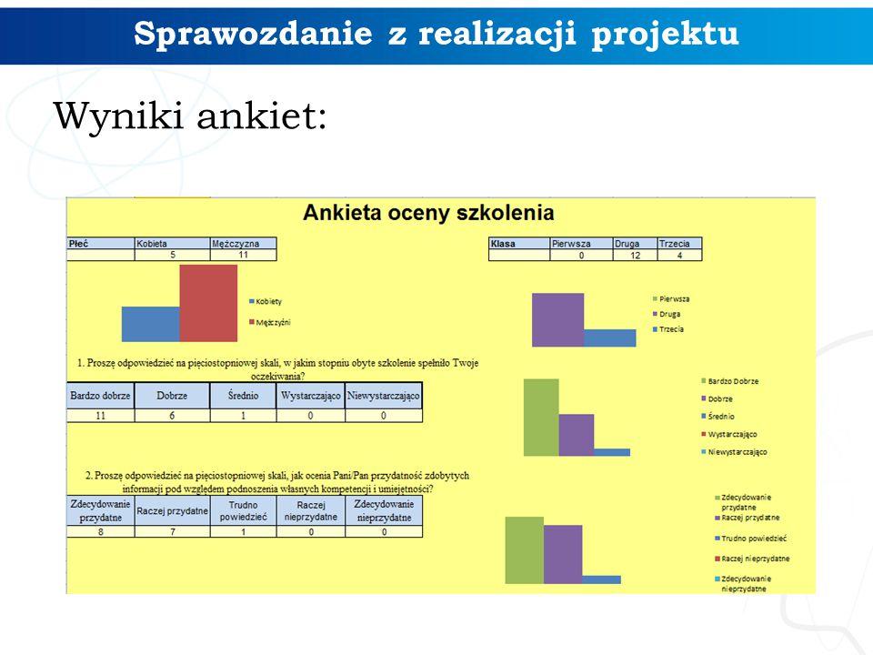 Wyniki ankiet: Sprawozdanie z realizacji projektu