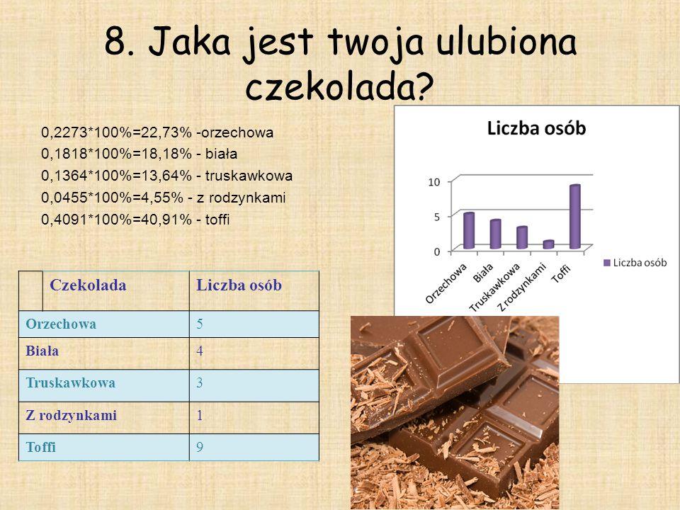 8.Jaka jest twoja ulubiona czekolada.