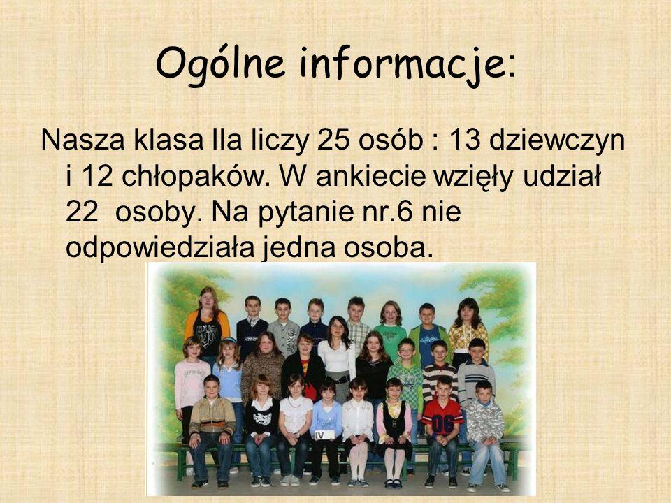 Ogólne informacje : Nasza klasa Ila liczy 25 osób : 13 dziewczyn i 12 chłopaków.