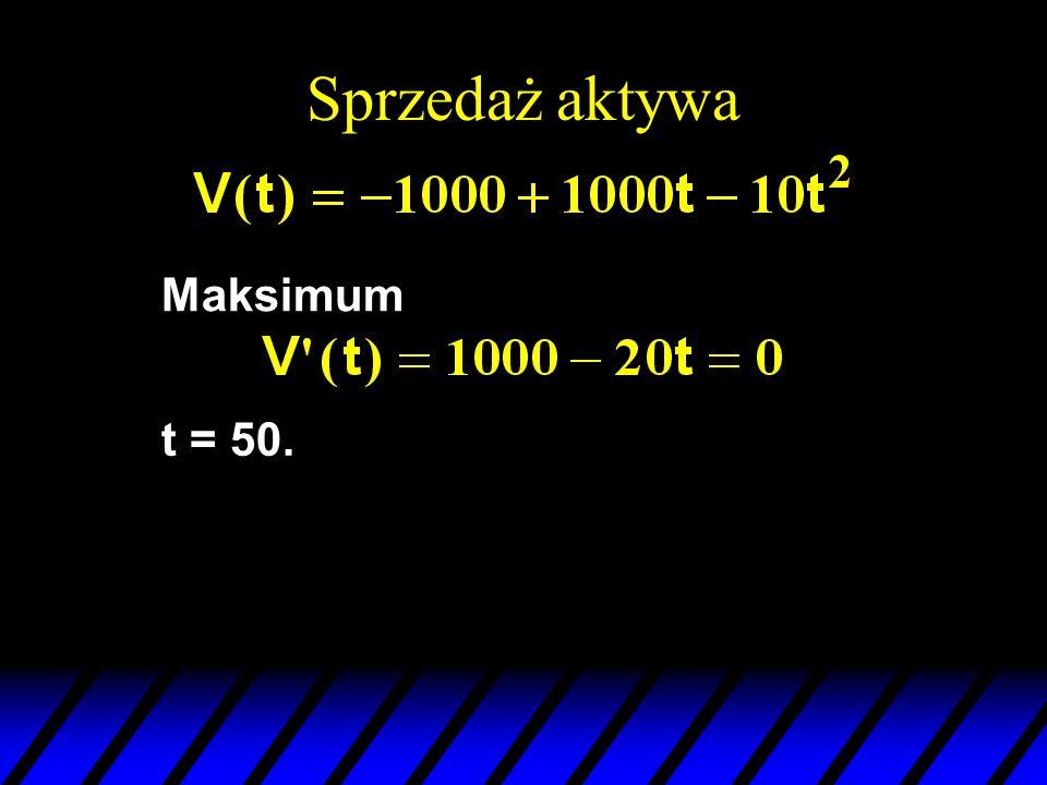 Sprzedaż aktywa Maksimum t = 50.