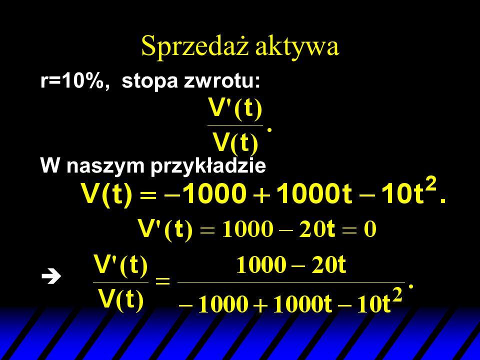 Sprzedaż aktywa r=10%, stopa zwrotu: W naszym przykładzie 