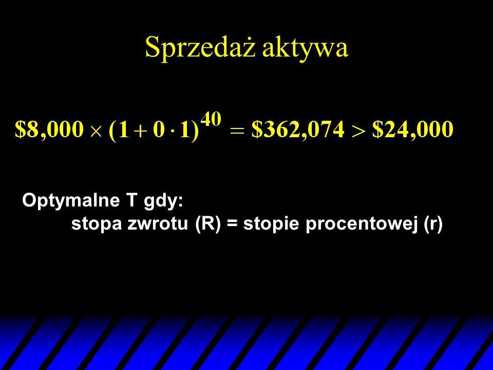 Sprzedaż aktywa Optymalne T gdy: stopa zwrotu (R) = stopie procentowej (r)