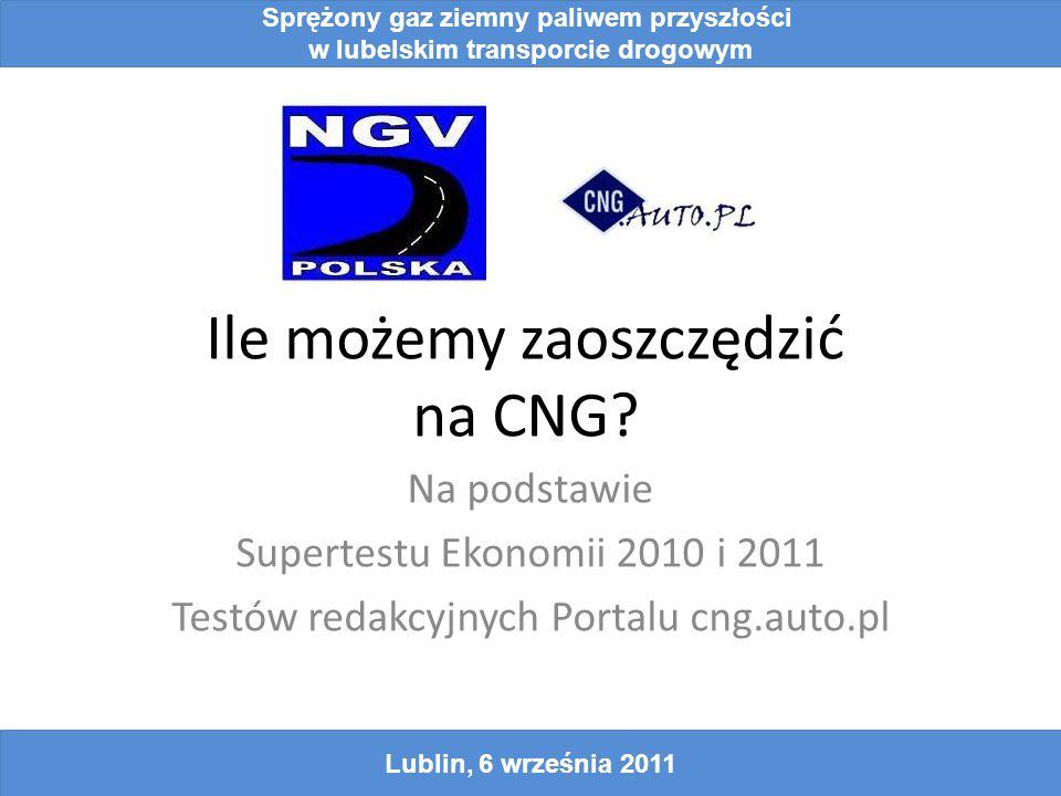 Ile możemy zaoszczędzić na CNG.