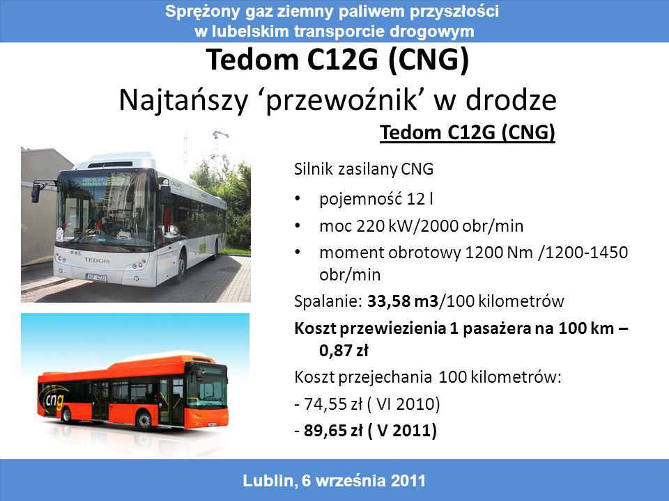 Tedom C12G (CNG) Najtańszy 'przewoźnik' w drodze Tedom C12G (CNG) Silnik zasilany CNG pojemność 12 l moc 220 kW/2000 obr/min moment obrotowy 1200 Nm /1200-1450 obr/min Spalanie: 33,58 m3/100 kilometrów Koszt przewiezienia 1 pasażera na 100 km – 0,87 zł Koszt przejechania 100 kilometrów: - 74,55 zł ( VI 2010) - 89,65 zł ( V 2011) Sprężony gaz ziemny paliwem przyszłości w lubelskim transporcie drogowym Lublin, 6 września 2011