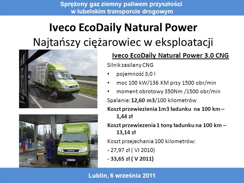 Iveco EcoDaily Natural Power Najtańszy ciężarowiec w eksploatacji Iveco EcoDaily Natural Power 3.0 CNG Silnik zasilany CNG pojemność 3,0 l moc 100 kW/136 KM przy 1500 obr/min moment obrotowy 350Nm /1500 obr/min Spalanie: 12,60 m3/100 kilometrów Koszt przewiezienia 1m3 ładunku na 100 km – 1,44 zł Koszt przewiezenia 1 tony ładunku na 100 km – 13,14 zł Koszt przejechania 100 kilometrów: - 27,97 zł ( VI 2010) - 33,65 zł ( V 2011) Sprężony gaz ziemny paliwem przyszłości w lubelskim transporcie drogowym Lublin, 6 września 2011