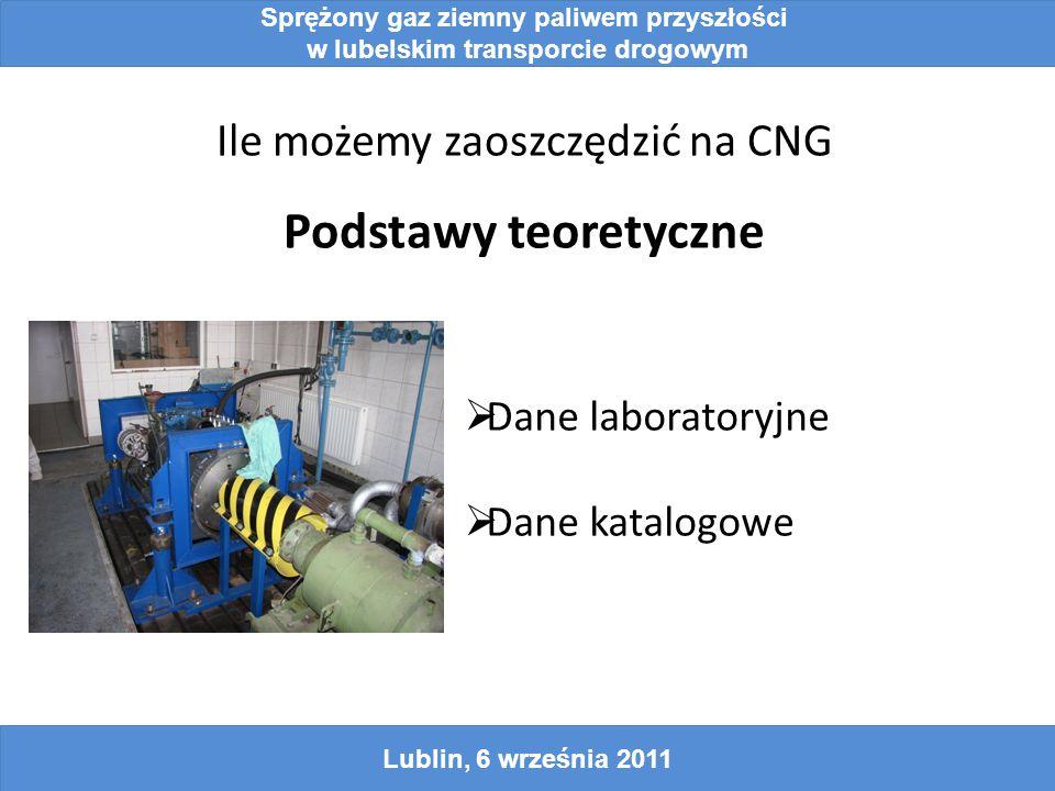 Ile możemy zaoszczędzić na CNG Podstawy teoretyczne Lublin, 6 września 2011 Sprężony gaz ziemny paliwem przyszłości w lubelskim transporcie drogowym  Dane laboratoryjne  Dane katalogowe