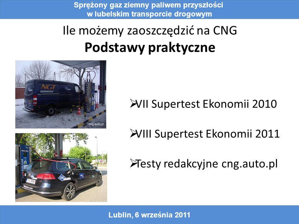 Ile możemy zaoszczędzić na CNG Podstawy praktyczne Lublin, 6 września 2011 Sprężony gaz ziemny paliwem przyszłości w lubelskim transporcie drogowym  VII Supertest Ekonomii 2010  VIII Supertest Ekonomii 2011  Testy redakcyjne cng.auto.pl