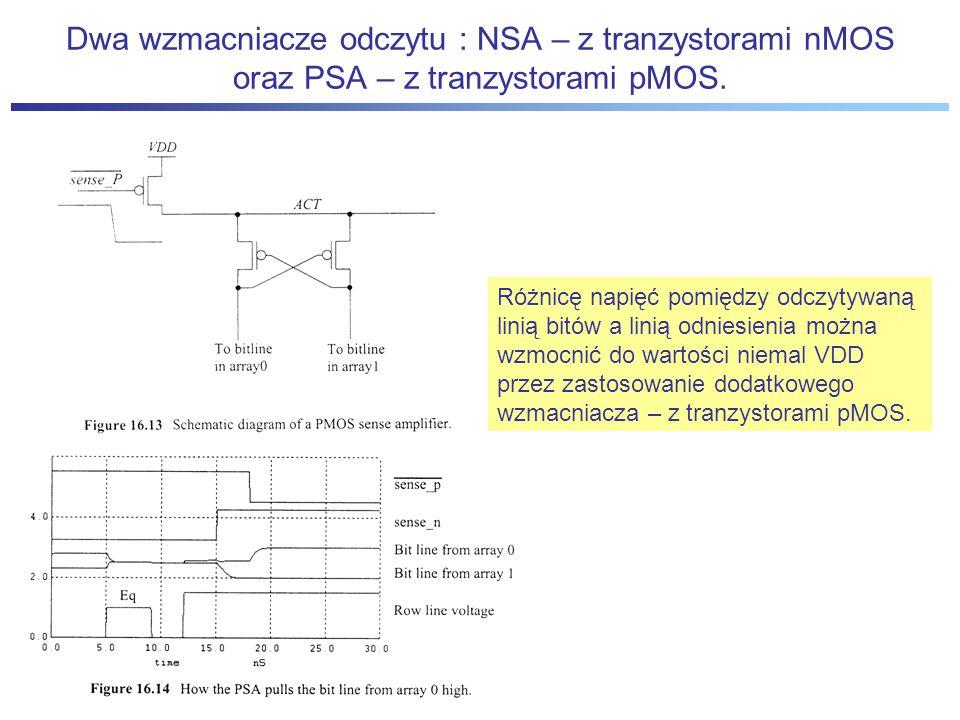 Dwa wzmacniacze odczytu : NSA – z tranzystorami nMOS oraz PSA – z tranzystorami pMOS.