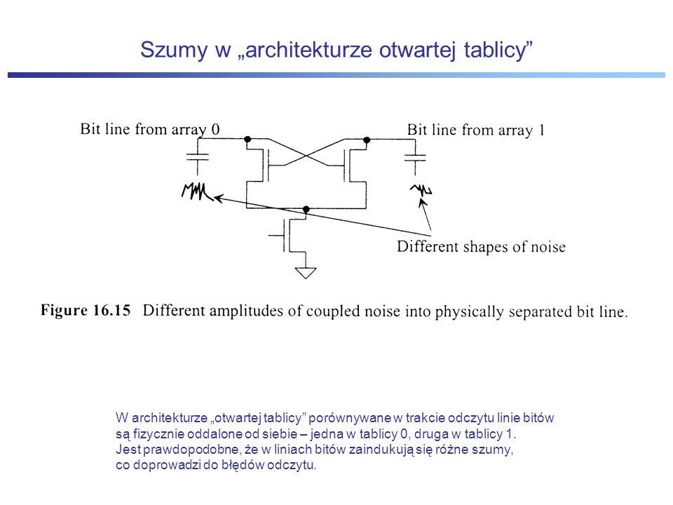 """W architekturze """"otwartej tablicy porównywane w trakcie odczytu linie bitów są fizycznie oddalone od siebie – jedna w tablicy 0, druga w tablicy 1."""