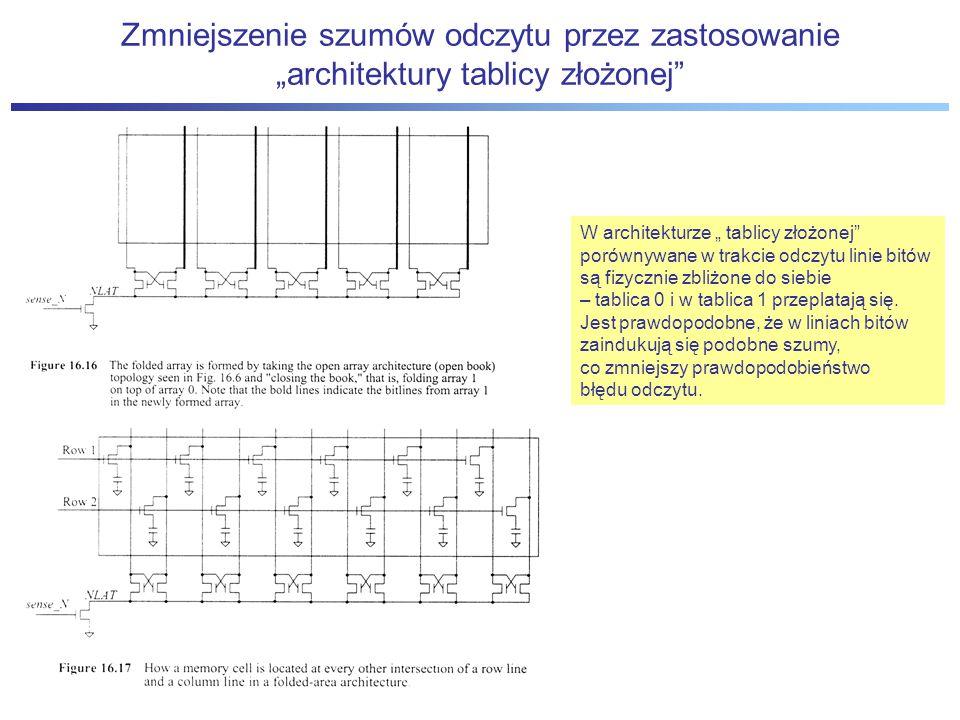 """Zmniejszenie szumów odczytu przez zastosowanie """"architektury tablicy złożonej W architekturze """" tablicy złożonej porównywane w trakcie odczytu linie bitów są fizycznie zbliżone do siebie – tablica 0 i w tablica 1 przeplatają się."""