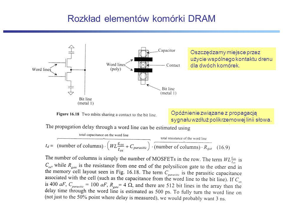 Rozkład elementów komórki DRAM Oszczędzamy miejsce przez użycie wspólnego kontaktu drenu dla dwóch komórek.
