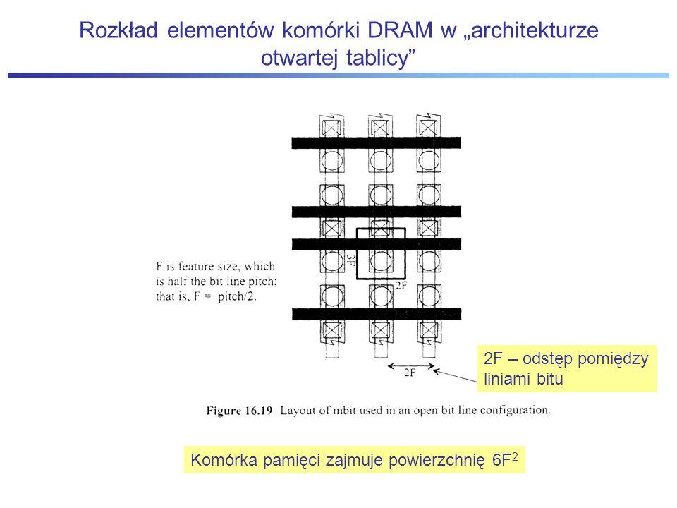 """Rozkład elementów komórki DRAM w """"architekturze otwartej tablicy 2F – odstęp pomiędzy liniami bitu Komórka pamięci zajmuje powierzchnię 6F 2"""