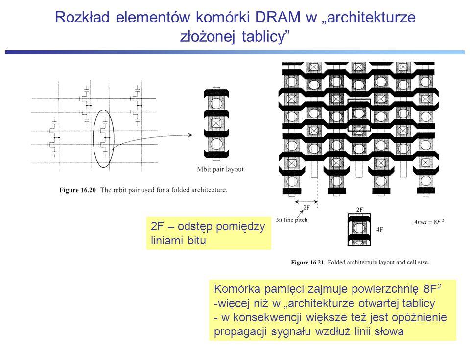 """Rozkład elementów komórki DRAM w """"architekturze złożonej tablicy 2F – odstęp pomiędzy liniami bitu Komórka pamięci zajmuje powierzchnię 8F 2 -więcej niż w """"architekturze otwartej tablicy - w konsekwencji większe też jest opóźnienie propagacji sygnału wzdłuż linii słowa"""