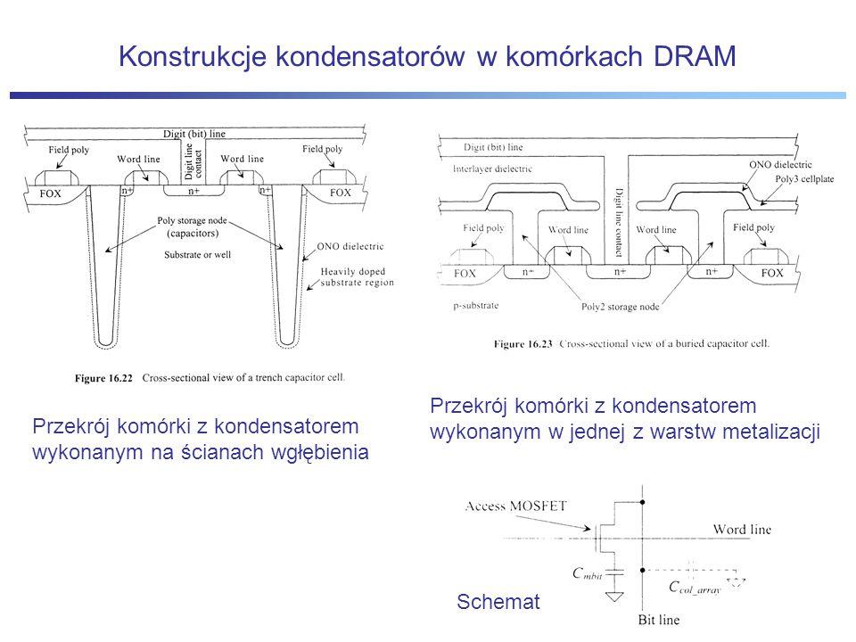 Konstrukcje kondensatorów w komórkach DRAM Przekrój komórki z kondensatorem wykonanym w jednej z warstw metalizacji Schemat Przekrój komórki z kondensatorem wykonanym na ścianach wgłębienia