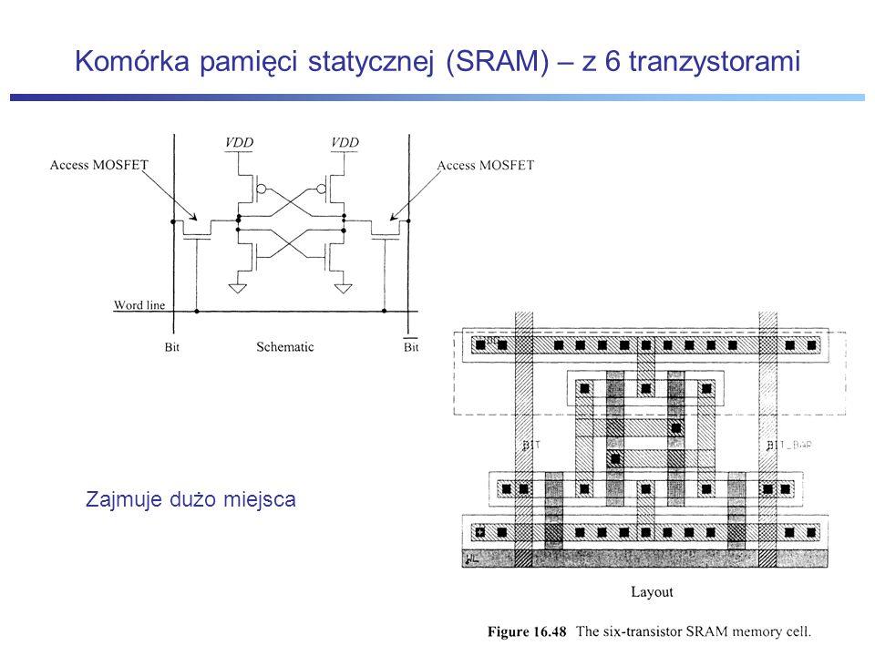 Komórka pamięci statycznej (SRAM) – z 6 tranzystorami Zajmuje dużo miejsca