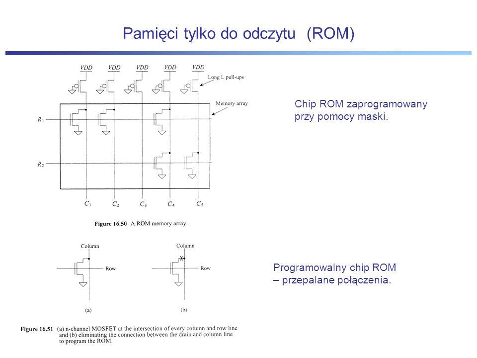 Pamięci tylko do odczytu (ROM) Chip ROM zaprogramowany przy pomocy maski.