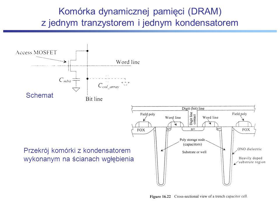 Komórka dynamicznej pamięci (DRAM) z jednym tranzystorem i jednym kondensatorem Schemat Przekrój komórki z kondensatorem wykonanym na ścianach wgłębienia
